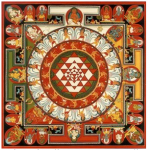 密教瞑想法:奥伝